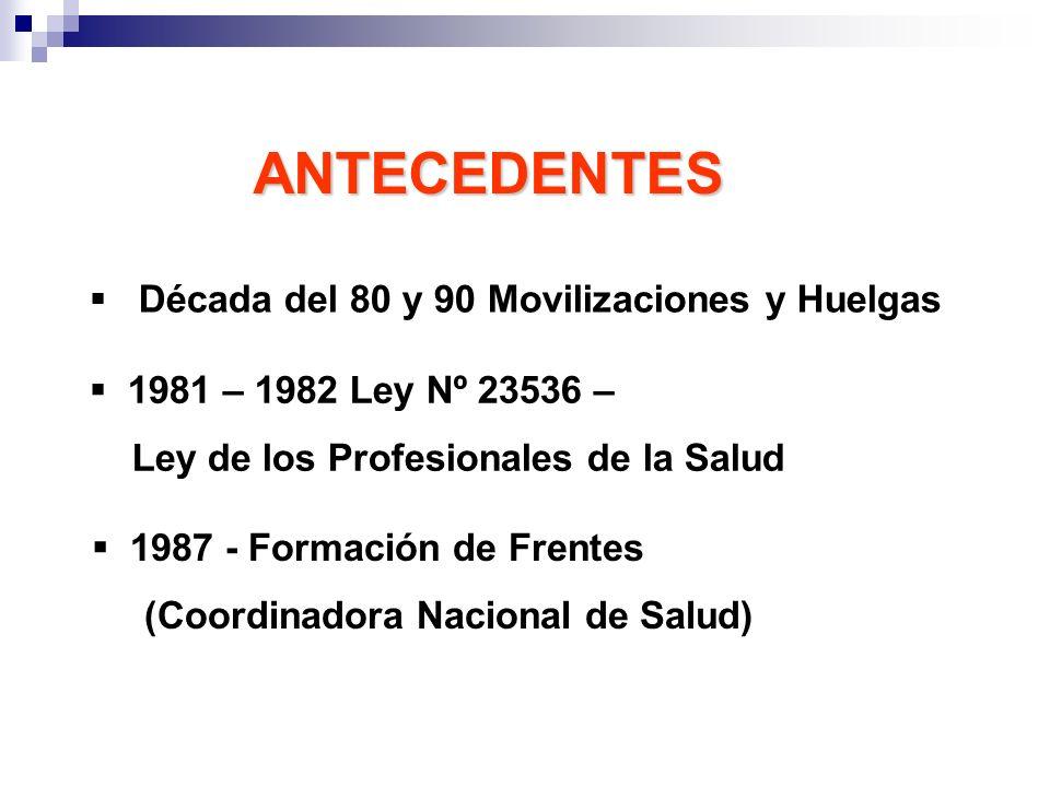 Década del 80 y 90 Movilizaciones y Huelgas 1987 - Formación de Frentes (Coordinadora Nacional de Salud) 1981 – 1982 Ley Nº 23536 – Ley de los Profesi
