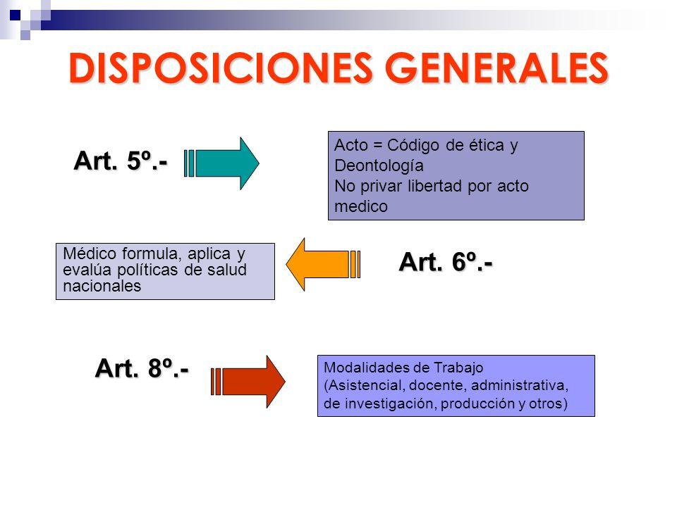 MODALIDAD DEL TRABAJO ASISTENCIAL EN EL SECTOR PÚBLICO Art.