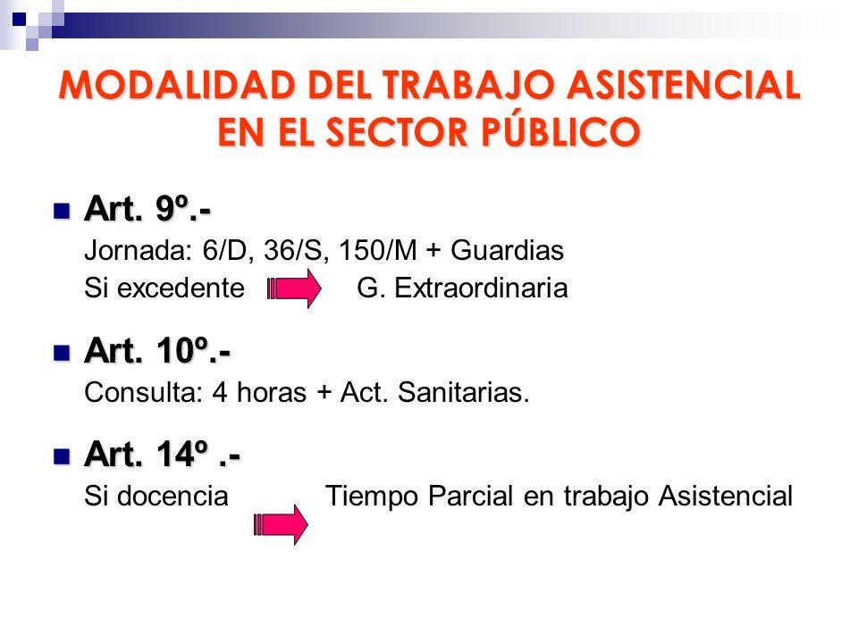 MODALIDAD DEL TRABAJO ASISTENCIAL EN EL SECTOR PÚBLICO Art. 9º.- Art. 9º.- Jornada: 6/D, 36/S, 150/M + Guardias Si excedente G. Extraordinaria Art. 10