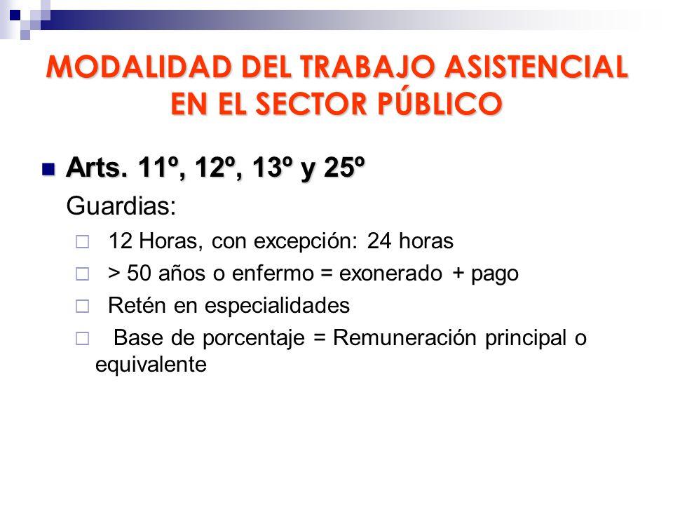 MODALIDAD DEL TRABAJO ASISTENCIAL EN EL SECTOR PÚBLICO Arts. 11º, 12º, 13º y 25º Arts. 11º, 12º, 13º y 25º Guardias: 12 Horas, con excepción: 24 horas