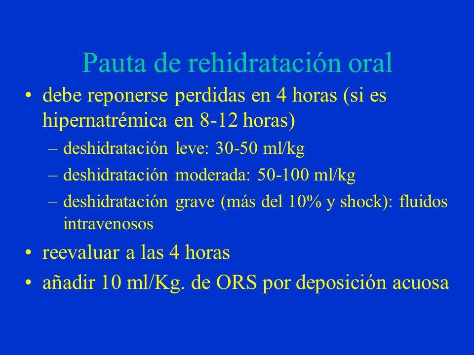 Pauta de rehidratación oral debe reponerse perdidas en 4 horas (si es hipernatrémica en 8-12 horas) –deshidratación leve: 30-50 ml/kg –deshidratación moderada: 50-100 ml/kg –deshidratación grave (más del 10% y shock): fluidos intravenosos reevaluar a las 4 horas añadir 10 ml/Kg.