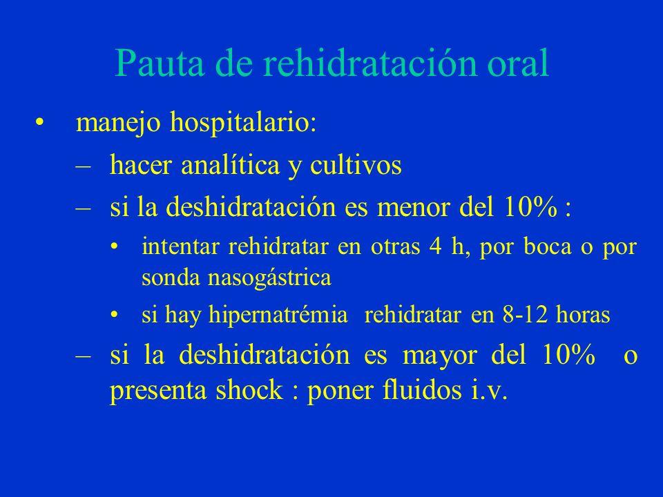 Pauta de rehidratación oral manejo hospitalario: –hacer analítica y cultivos –si la deshidratación es menor del 10% : intentar rehidratar en otras 4 h