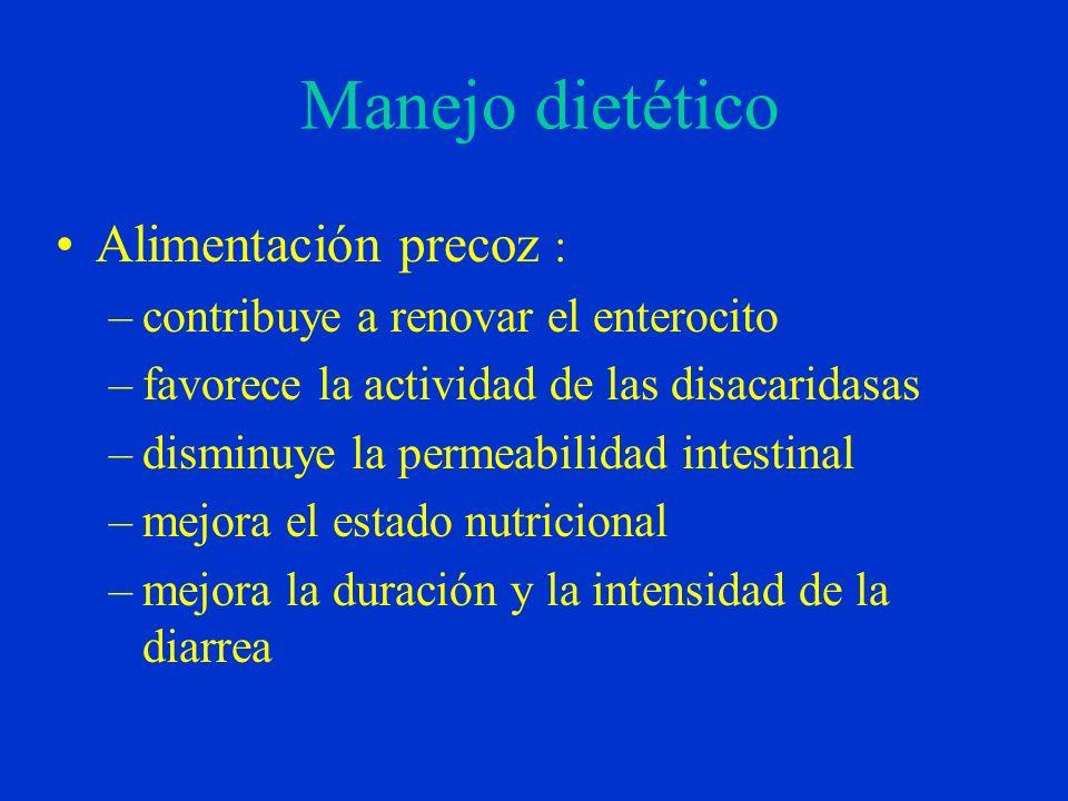 Manejo dietético Alimentación precoz : –contribuye a renovar el enterocito –favorece la actividad de las disacaridasas –disminuye la permeabilidad intestinal –mejora el estado nutricional –mejora la duración y la intensidad de la diarrea