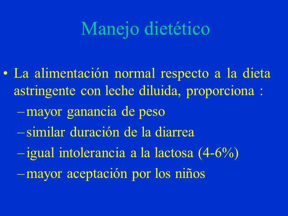 Manejo dietético La alimentación normal respecto a la dieta astringente con leche diluida, proporciona : –mayor ganancia de peso –similar duración de la diarrea –igual intolerancia a la lactosa (4-6%) –mayor aceptación por los niños