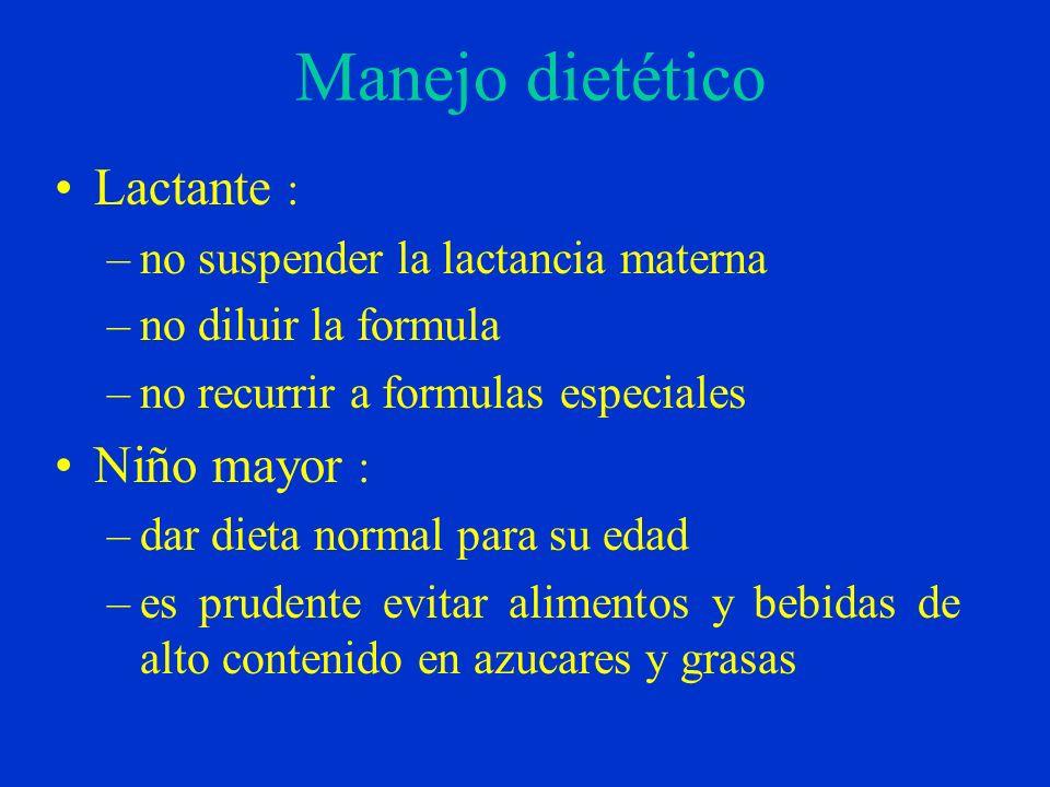 Manejo dietético Lactante : –no suspender la lactancia materna –no diluir la formula –no recurrir a formulas especiales Niño mayor : –dar dieta normal
