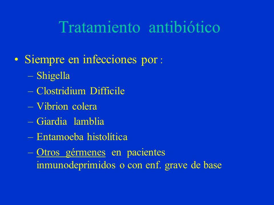 Tratamiento antibiótico Siempre en infecciones por : –Shigella –Clostridium Difficile –Vibrion colera –Giardia lamblia –Entamoeba histolítica –Otros gérmenes en pacientes inmunodeprimidos o con enf.