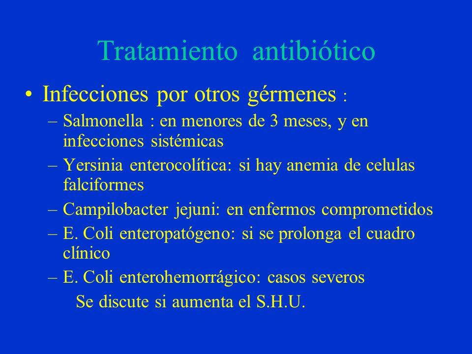 Tratamiento antibiótico Infecciones por otros gérmenes : –Salmonella : en menores de 3 meses, y en infecciones sistémicas –Yersinia enterocolítica: si hay anemia de celulas falciformes –Campilobacter jejuni: en enfermos comprometidos –E.