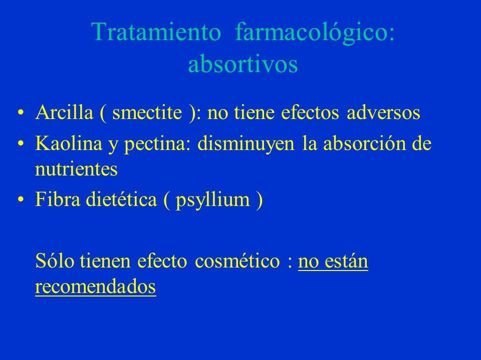 Tratamiento farmacológico: absortivos Arcilla ( smectite ): no tiene efectos adversos Kaolina y pectina: disminuyen la absorción de nutrientes Fibra d
