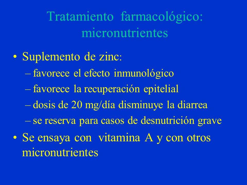 Tratamiento farmacológico: micronutrientes Suplemento de zinc : –favorece el efecto inmunológico –favorece la recuperación epitelial –dosis de 20 mg/d