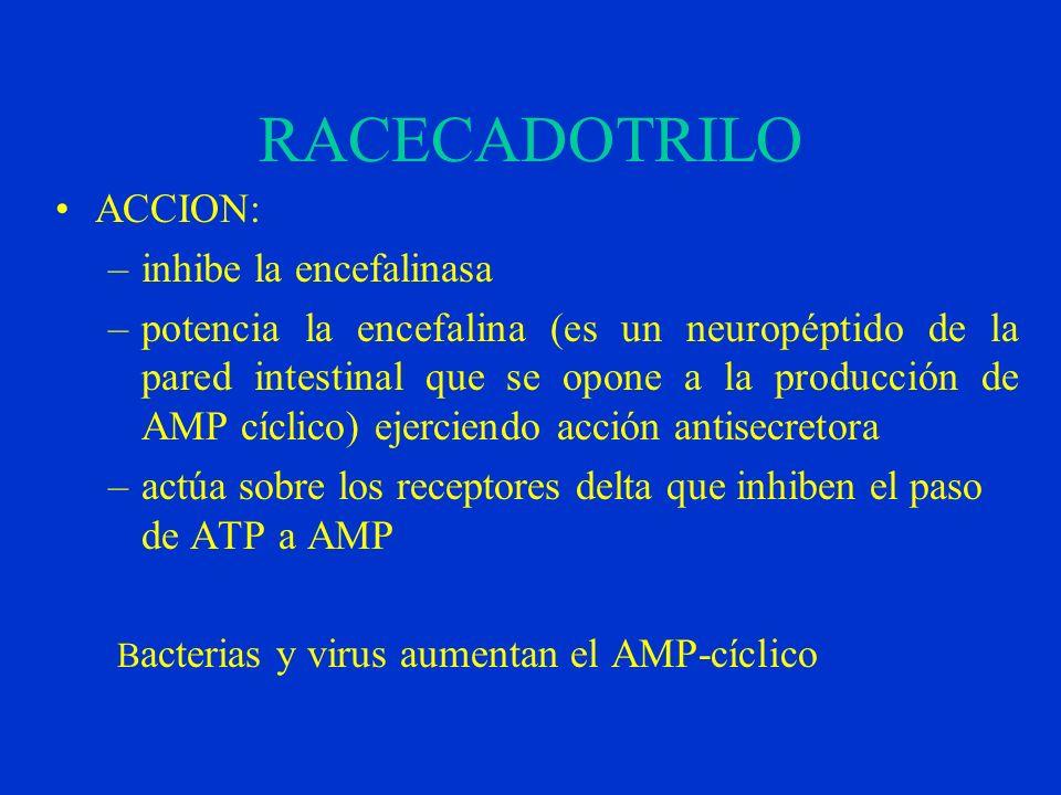 RACECADOTRILO ACCION: –inhibe la encefalinasa –potencia la encefalina (es un neuropéptido de la pared intestinal que se opone a la producción de AMP cíclico) ejerciendo acción antisecretora –actúa sobre los receptores delta que inhiben el paso de ATP a AMP B acterias y virus aumentan el AMP-cíclico