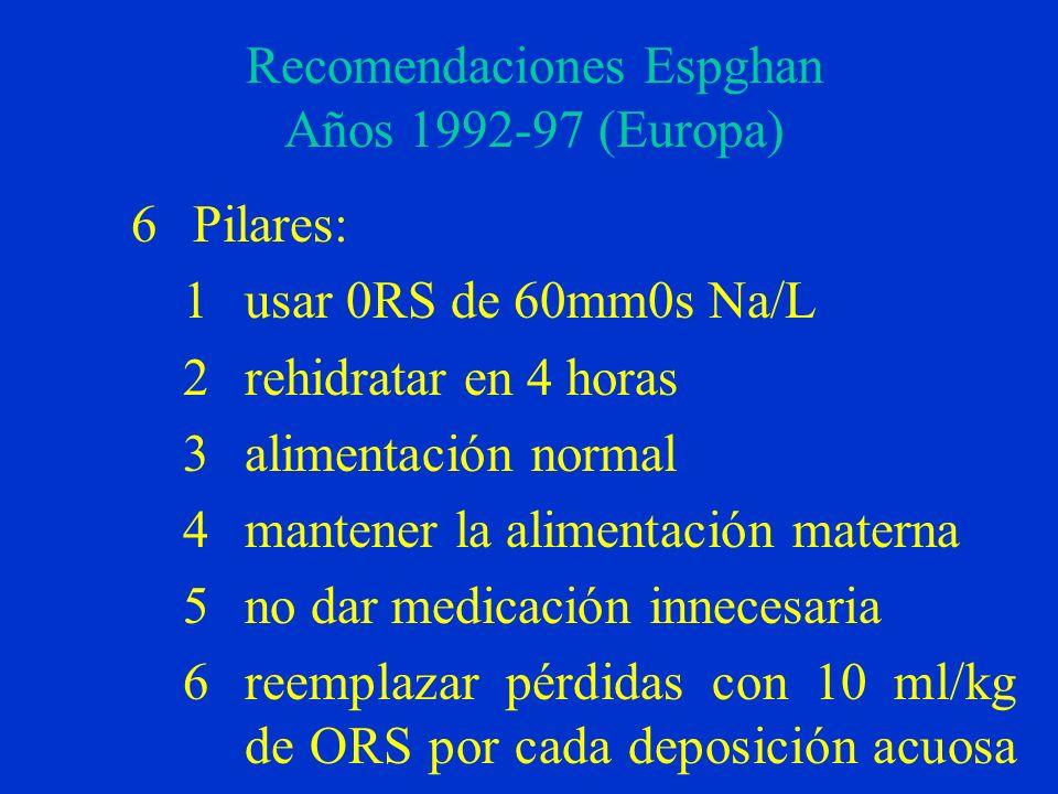 Recomendaciones Espghan Años 1992-97 (Europa) 6Pilares: 1usar 0RS de 60mm0s Na/L 2rehidratar en 4 horas 3alimentación normal 4mantener la alimentación materna 5no dar medicación innecesaria 6reemplazar pérdidas con 10 ml/kg de ORS por cada deposición acuosa