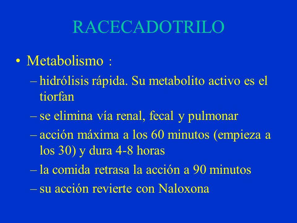RACECADOTRILO Metabolismo : –hidrólisis rápida. Su metabolito activo es el tiorfan –se elimina vía renal, fecal y pulmonar –acción máxima a los 60 min