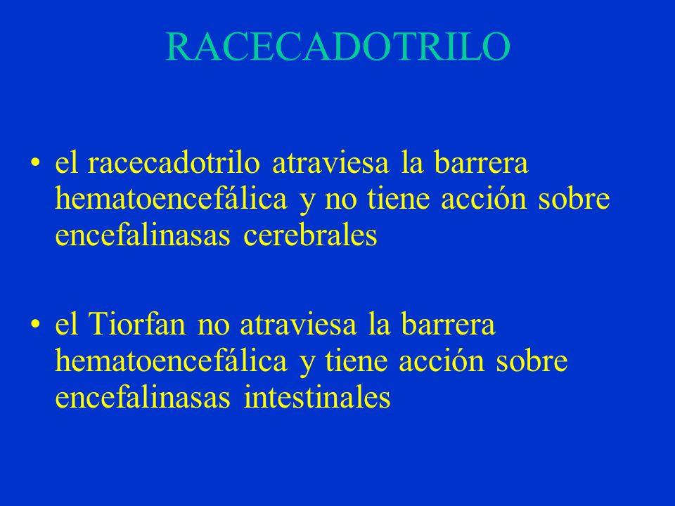 RACECADOTRILO el racecadotrilo atraviesa la barrera hematoencefálica y no tiene acción sobre encefalinasas cerebrales el Tiorfan no atraviesa la barrera hematoencefálica y tiene acción sobre encefalinasas intestinales