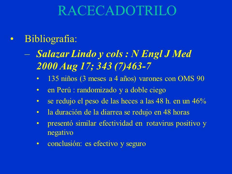 RACECADOTRILO Bibliografia: –Salazar Lindo y cols : N Engl J Med 2000 Aug 17; 343 (7)463-7 135 niños (3 meses a 4 años) varones con OMS 90 en Perú : r