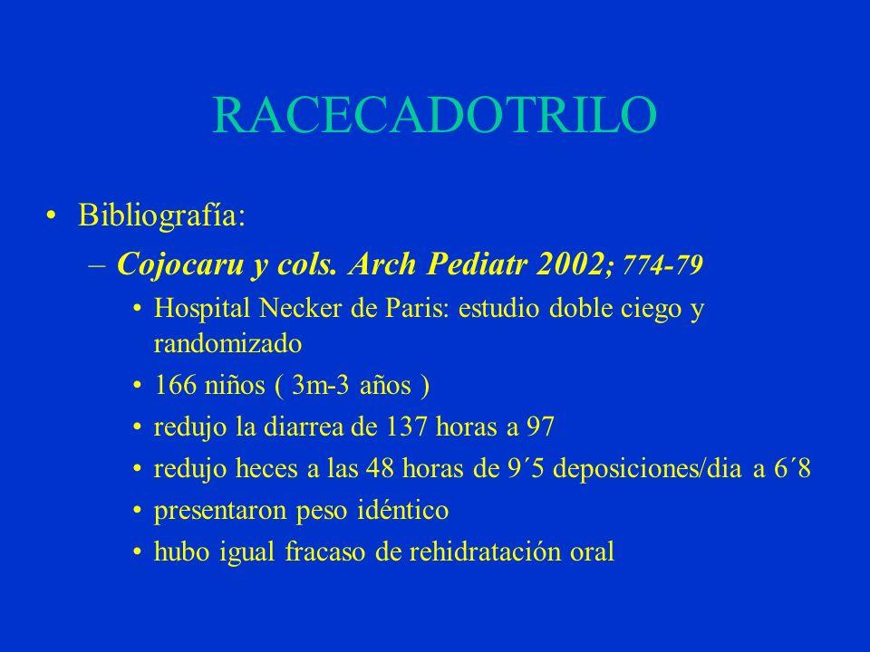 RACECADOTRILO Bibliografía: –Cojocaru y cols. Arch Pediatr 2002 ; 774-79 Hospital Necker de Paris: estudio doble ciego y randomizado 166 niños ( 3m-3