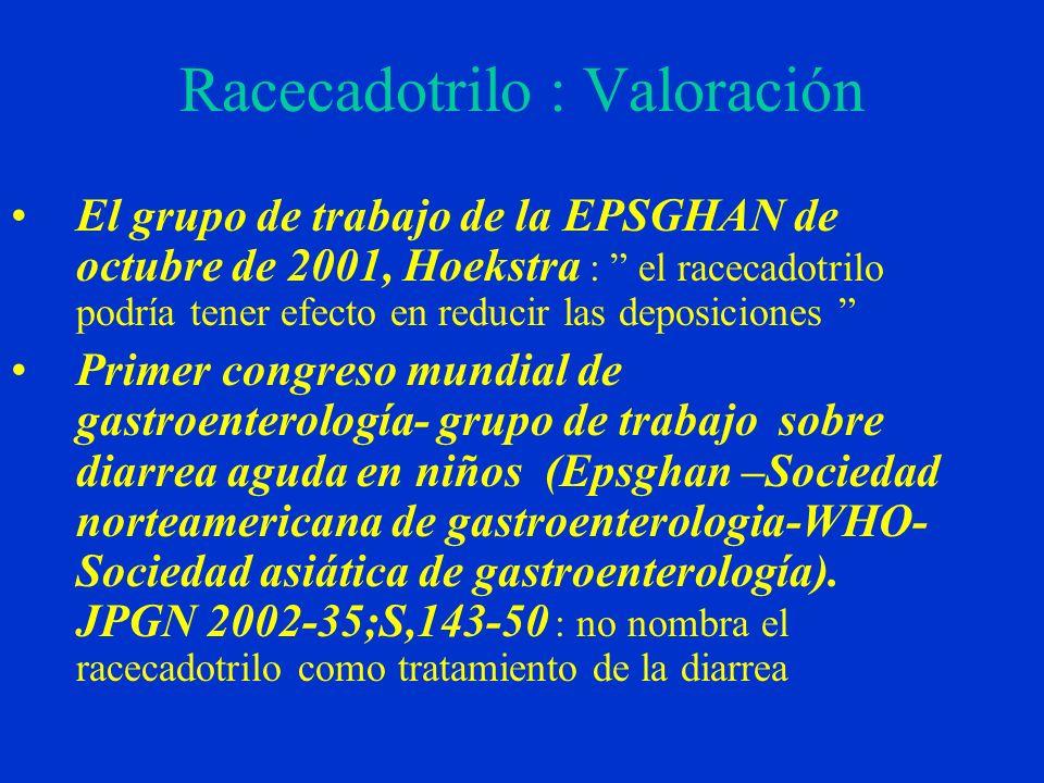 Racecadotrilo : Valoración El grupo de trabajo de la EPSGHAN de octubre de 2001, Hoekstra : el racecadotrilo podría tener efecto en reducir las deposi