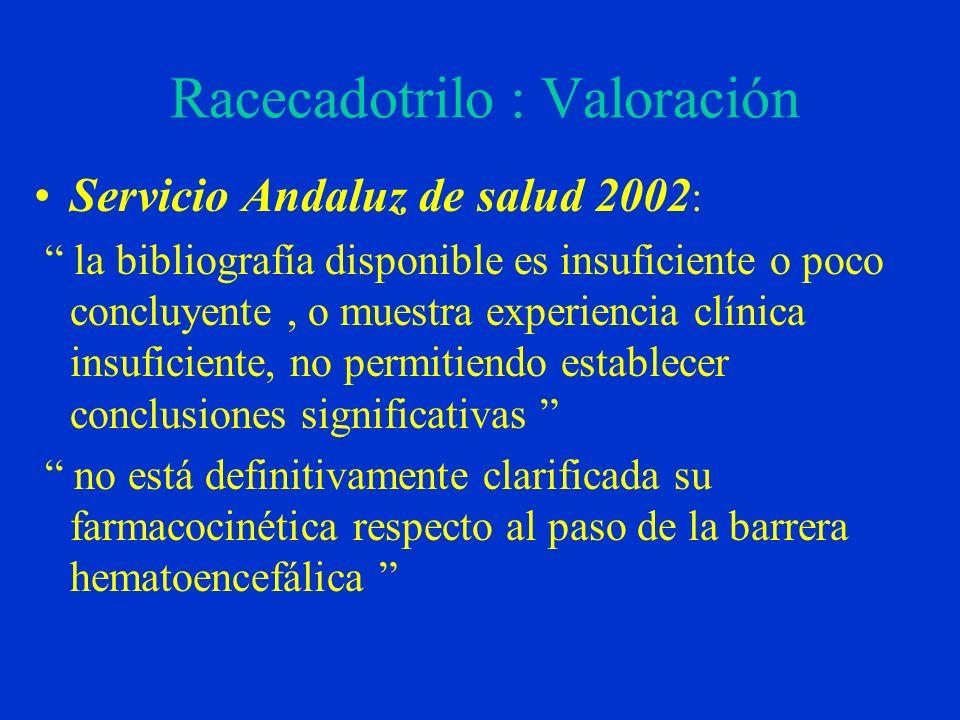 Racecadotrilo : Valoración Servicio Andaluz de salud 2002 : la bibliografía disponible es insuficiente o poco concluyente, o muestra experiencia clíni