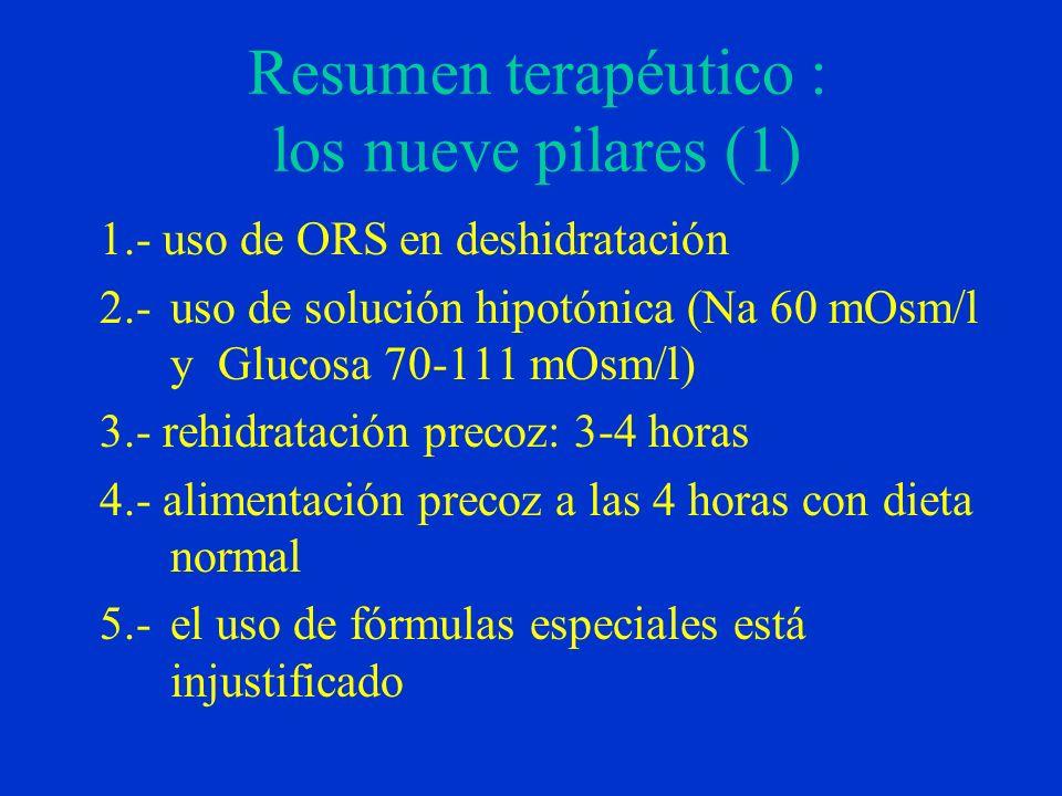 Resumen terapéutico : los nueve pilares (1) 1.- uso de ORS en deshidratación 2.-uso de solución hipotónica (Na 60 mOsm/l y Glucosa 70-111 mOsm/l) 3.- rehidratación precoz: 3-4 horas 4.- alimentación precoz a las 4 horas con dieta normal 5.- el uso de fórmulas especiales está injustificado