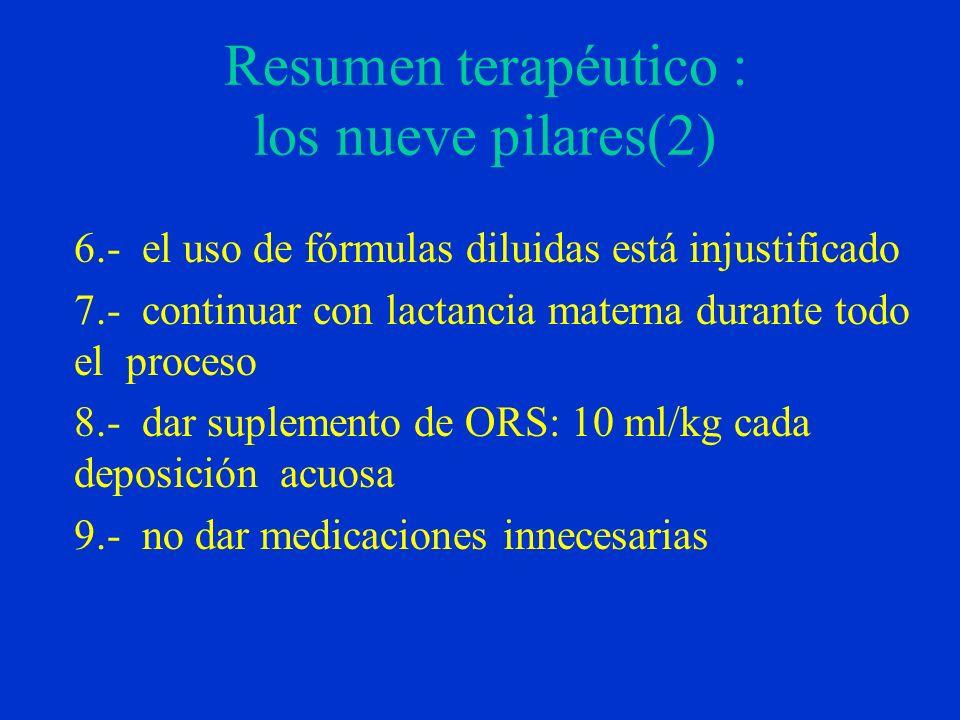Resumen terapéutico : los nueve pilares(2) 6.- el uso de fórmulas diluidas está injustificado 7.- continuar con lactancia materna durante todo el proceso 8.- dar suplemento de ORS: 10 ml/kg cada deposición acuosa 9.- no dar medicaciones innecesarias