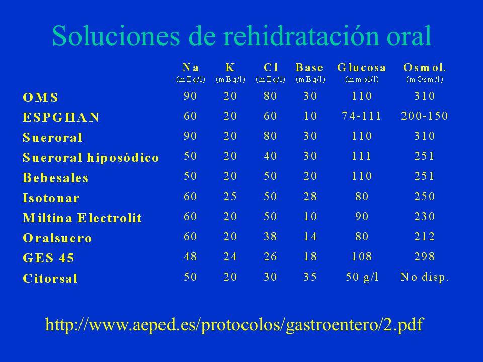 Soluciones de rehidratación oral http://www.aeped.es/protocolos/gastroentero/2.pdf