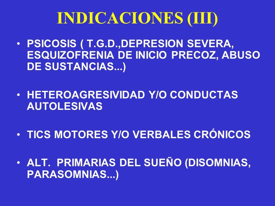 INDICACIONES (III) PSICOSIS ( T.G.D.,DEPRESION SEVERA, ESQUIZOFRENIA DE INICIO PRECOZ, ABUSO DE SUSTANCIAS...) HETEROAGRESIVIDAD Y/O CONDUCTAS AUTOLESIVAS TICS MOTORES Y/O VERBALES CRÓNICOS ALT.