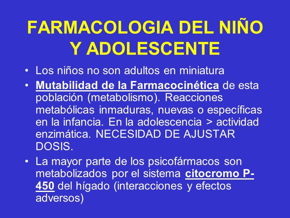FARMACOLOGIA DEL NIÑO Y ADOLESCENTE Los niños no son adultos en miniatura Mutabilidad de la Farmacocinética de esta población (metabolismo). Reaccione