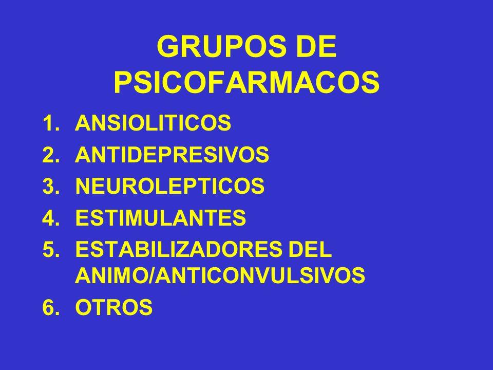 GRUPOS DE PSICOFARMACOS 1.ANSIOLITICOS 2.ANTIDEPRESIVOS 3.NEUROLEPTICOS 4.ESTIMULANTES 5.ESTABILIZADORES DEL ANIMO/ANTICONVULSIVOS 6.OTROS