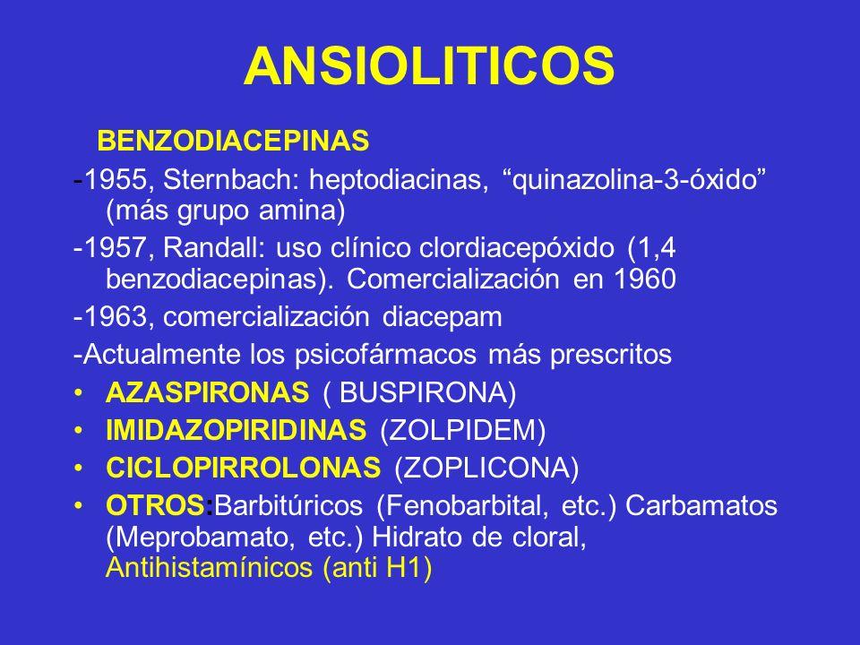 ANSIOLITICOS BENZODIACEPINAS -1955, Sternbach: heptodiacinas, quinazolina-3-óxido (más grupo amina) -1957, Randall: uso clínico clordiacepóxido (1,4 benzodiacepinas).