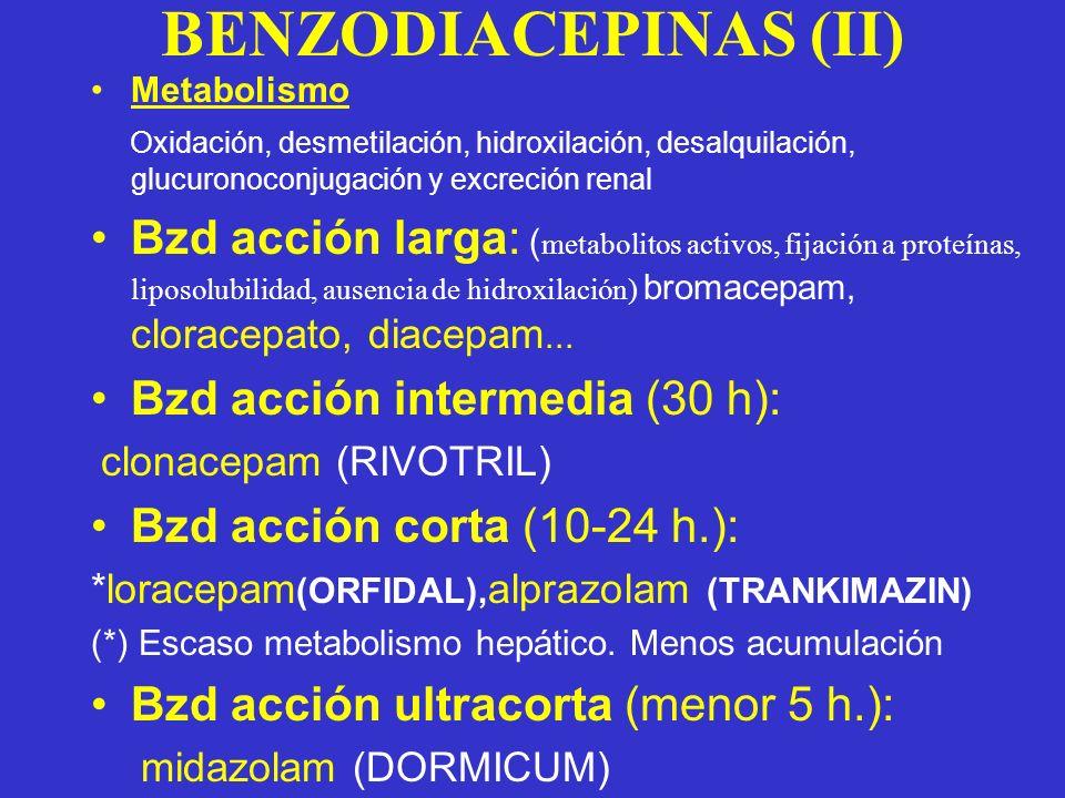 BENZODIACEPINAS (II) Metabolismo Oxidación, desmetilación, hidroxilación, desalquilación, glucuronoconjugación y excreción renal Bzd acción larga: ( m