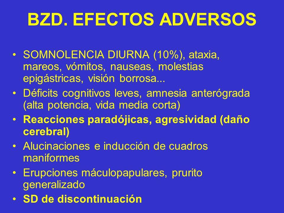 BZD. EFECTOS ADVERSOS SOMNOLENCIA DIURNA (10%), ataxia, mareos, vómitos, nauseas, molestias epigástricas, visión borrosa... Déficits cognitivos leves,