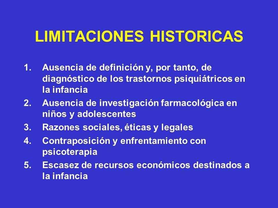 LIMITACIONES HISTORICAS 1.Ausencia de definición y, por tanto, de diagnóstico de los trastornos psiquiátricos en la infancia 2.Ausencia de investigaci