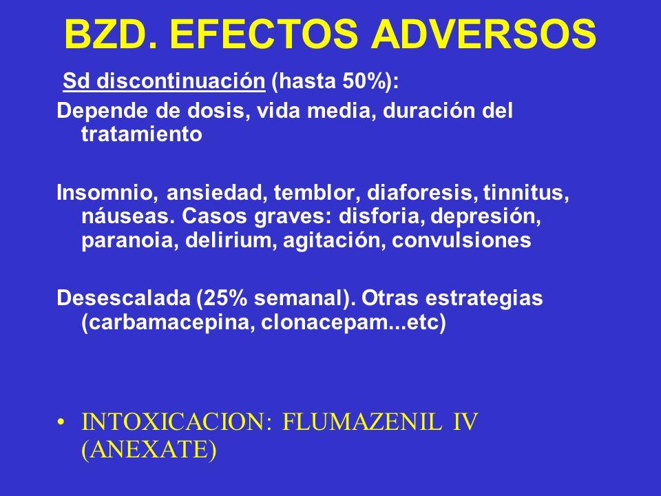 BZD. EFECTOS ADVERSOS Sd discontinuación (hasta 50%): Depende de dosis, vida media, duración del tratamiento Insomnio, ansiedad, temblor, diaforesis,