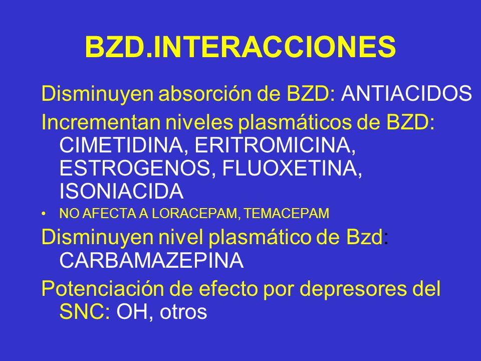 BZD.INTERACCIONES Disminuyen absorción de BZD: ANTIACIDOS Incrementan niveles plasmáticos de BZD: CIMETIDINA, ERITROMICINA, ESTROGENOS, FLUOXETINA, ISONIACIDA NO AFECTA A LORACEPAM, TEMACEPAM Disminuyen nivel plasmático de Bzd: CARBAMAZEPINA Potenciación de efecto por depresores del SNC: OH, otros