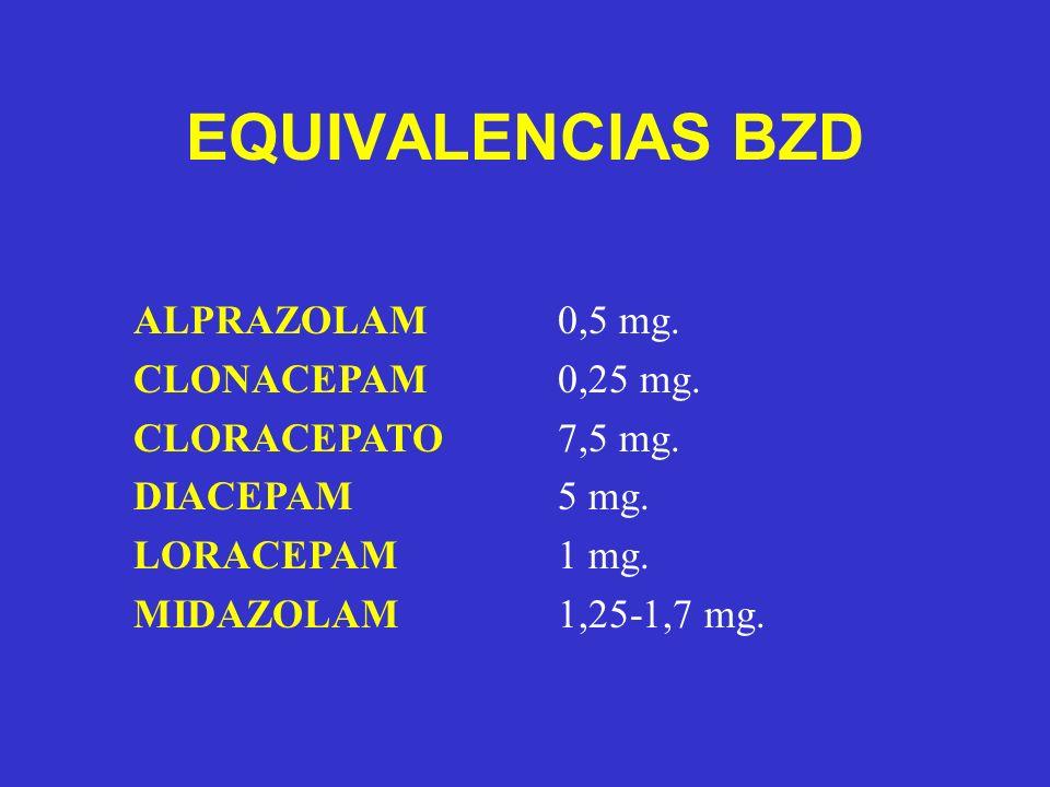 EQUIVALENCIAS BZD ALPRAZOLAM CLONACEPAM CLORACEPATO DIACEPAM LORACEPAM MIDAZOLAM 0,5 mg. 0,25 mg. 7,5 mg. 5 mg. 1 mg. 1,25-1,7 mg.