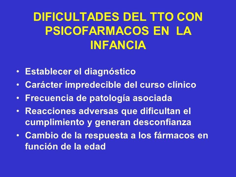 DIFICULTADES DEL TTO CON PSICOFARMACOS EN LA INFANCIA Establecer el diagnóstico Carácter impredecible del curso clínico Frecuencia de patología asocia