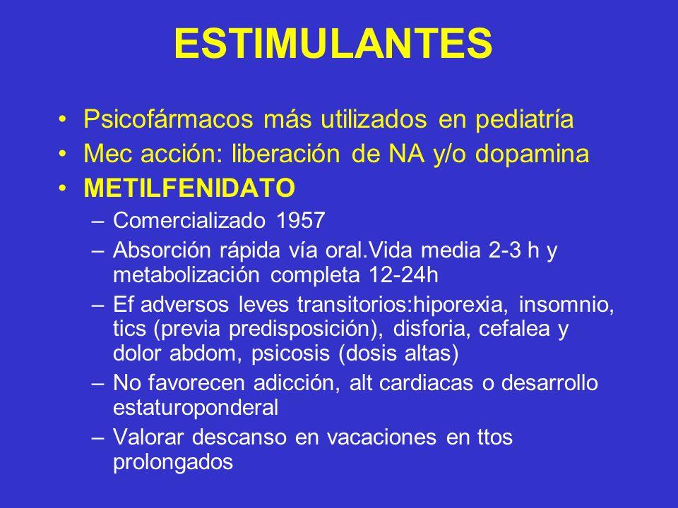ESTIMULANTES Psicofármacos más utilizados en pediatría Mec acción: liberación de NA y/o dopamina METILFENIDATO –Comercializado 1957 –Absorción rápida vía oral.Vida media 2-3 h y metabolización completa 12-24h –Ef adversos leves transitorios:hiporexia, insomnio, tics (previa predisposición), disforia, cefalea y dolor abdom, psicosis (dosis altas) –No favorecen adicción, alt cardiacas o desarrollo estaturoponderal –Valorar descanso en vacaciones en ttos prolongados