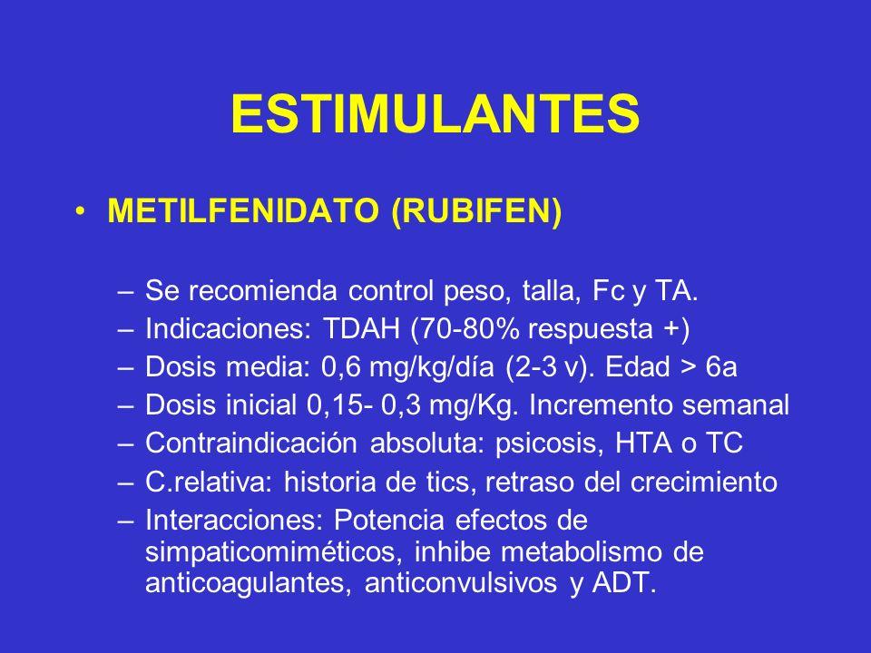 ESTIMULANTES METILFENIDATO (RUBIFEN) –Se recomienda control peso, talla, Fc y TA. –Indicaciones: TDAH (70-80% respuesta +) –Dosis media: 0,6 mg/kg/día