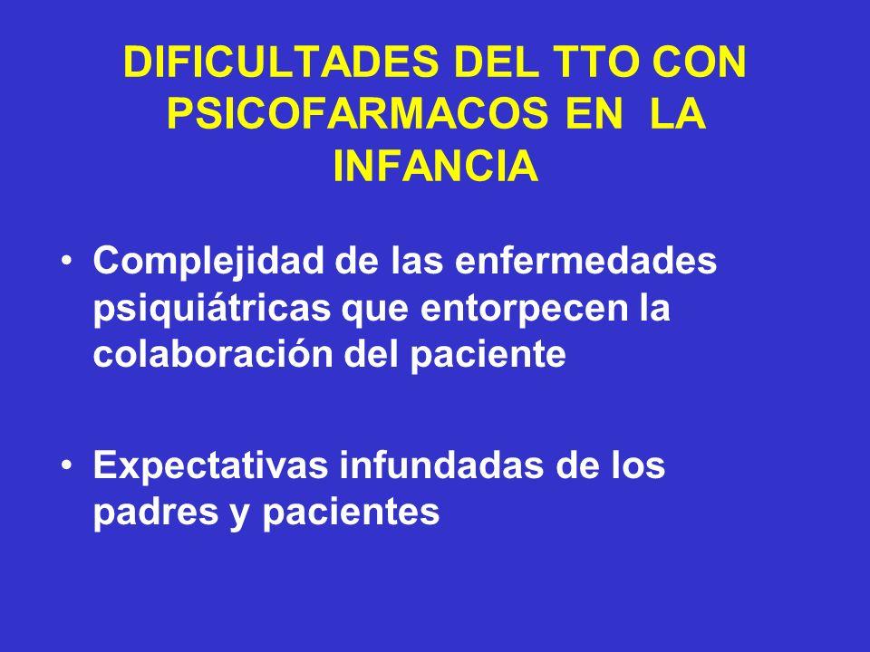 DIFICULTADES DEL TTO CON PSICOFARMACOS EN LA INFANCIA Complejidad de las enfermedades psiquiátricas que entorpecen la colaboración del paciente Expectativas infundadas de los padres y pacientes