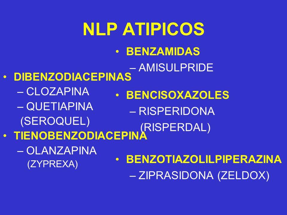 NLP ATIPICOS DIBENZODIACEPINAS –CLOZAPINA –QUETIAPINA (SEROQUEL) TIENOBENZODIACEPINA –OLANZAPINA (ZYPREXA) BENZAMIDAS –AMISULPRIDE BENCISOXAZOLES –RISPERIDONA (RISPERDAL) BENZOTIAZOLILPIPERAZINA –ZIPRASIDONA (ZELDOX)
