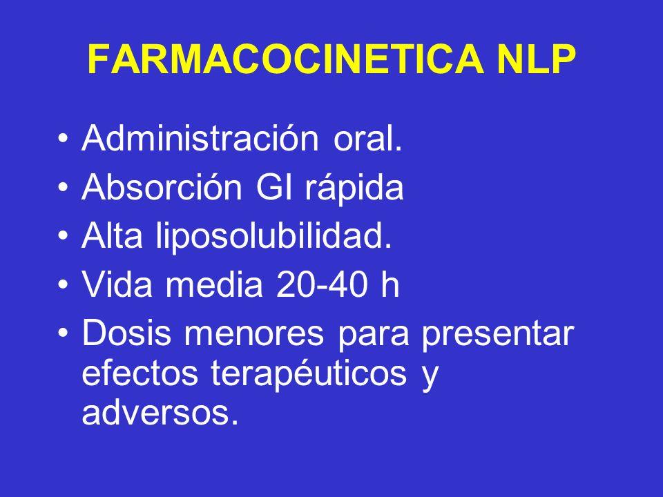 FARMACOCINETICA NLP Administración oral. Absorción GI rápida Alta liposolubilidad. Vida media 20-40 h Dosis menores para presentar efectos terapéutico