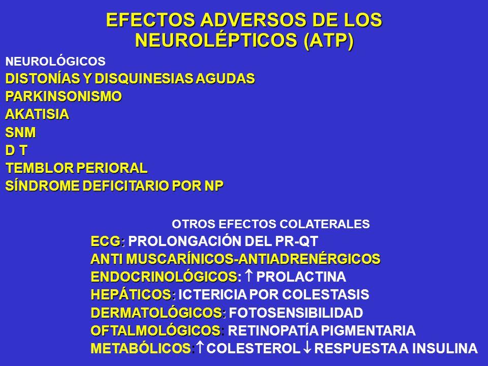 NEUROLÓGICOS DISTONÍAS Y DISQUINESIAS AGUDAS PARKINSONISMOAKATISIASNM D T TEMBLOR PERIORAL SÍNDROME DEFICITARIO POR NP OTROS EFECTOS COLATERALES ECG: ECG: PROLONGACIÓN DEL PR-QT ANTI MUSCARÍNICOS-ANTIADRENÉRGICOS ENDOCRINOLÓGICOS ENDOCRINOLÓGICOS: PROLACTINA HEPÁTICOS: HEPÁTICOS: ICTERICIA POR COLESTASIS DERMATOLÓGICOS: DERMATOLÓGICOS: FOTOSENSIBILIDAD OFTALMOLÓGICOS OFTALMOLÓGICOS: RETINOPATÍA PIGMENTARIA METABÓLICOS: COLESTEROL RESPUESTA A INSULINA EFECTOS ADVERSOS DE LOS NEUROLÉPTICOS (ATP)