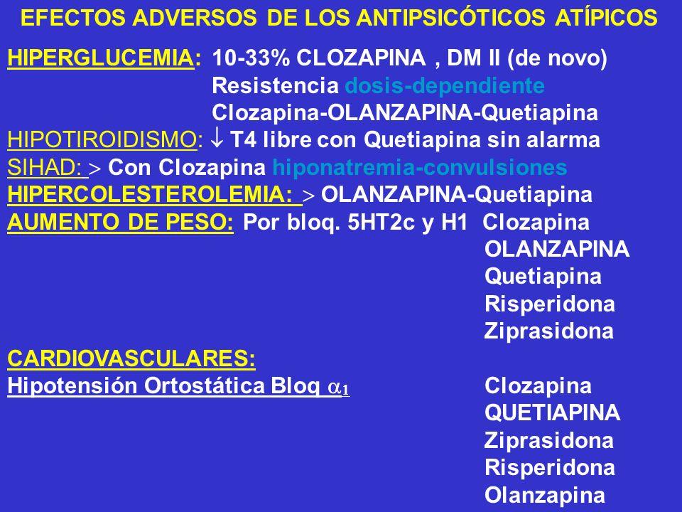 EFECTOS ADVERSOS DE LOS ANTIPSICÓTICOS ATÍPICOS HIPERGLUCEMIA: 10-33% CLOZAPINA, DM II (de novo) Resistencia dosis-dependiente Clozapina-OLANZAPINA-Quetiapina HIPOTIROIDISMO: T4 libre con Quetiapina sin alarma SIHAD: Con Clozapina hiponatremia-convulsiones HIPERCOLESTEROLEMIA: OLANZAPINA-Quetiapina AUMENTO DE PESO: Por bloq.