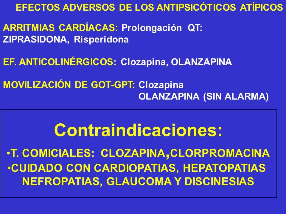EFECTOS ADVERSOS DE LOS ANTIPSICÓTICOS ATÍPICOS ARRITMIAS CARDÍACAS: Prolongación QT: ZIPRASIDONA, Risperidona EF. ANTICOLINÉRGICOS: Clozapina, OLANZA