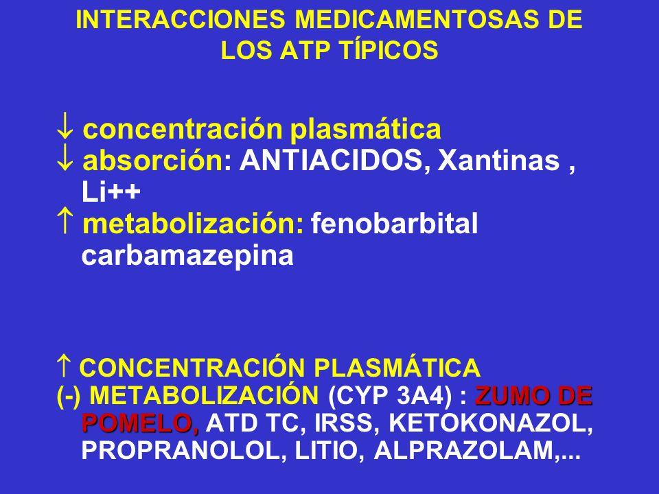 INTERACCIONES MEDICAMENTOSAS DE LOS ATP TÍPICOS concentración plasmática absorción: ANTIACIDOS, Xantinas, Li++ metabolización: fenobarbital carbamazepina CONCENTRACIÓN PLASMÁTICA ZUMO DE POMELO, (-) METABOLIZACIÓN (CYP 3A4) : ZUMO DE POMELO, ATD TC, IRSS, KETOKONAZOL, PROPRANOLOL, LITIO, ALPRAZOLAM,...