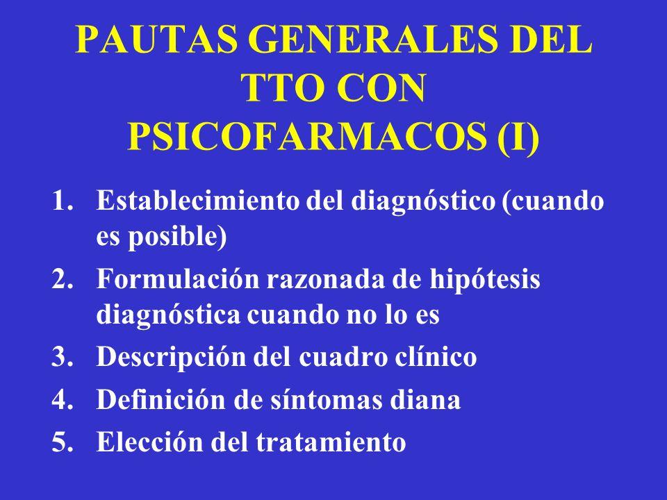 PAUTAS GENERALES DEL TTO CON PSICOFARMACOS (I) 1.Establecimiento del diagnóstico (cuando es posible) 2.Formulación razonada de hipótesis diagnóstica cuando no lo es 3.Descripción del cuadro clínico 4.Definición de síntomas diana 5.Elección del tratamiento