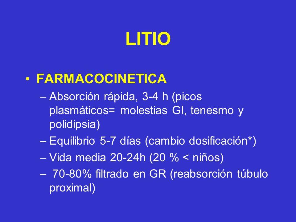 LITIO FARMACOCINETICA –Absorción rápida, 3-4 h (picos plasmáticos= molestias GI, tenesmo y polidipsia) –Equilibrio 5-7 días (cambio dosificación*) –Vi