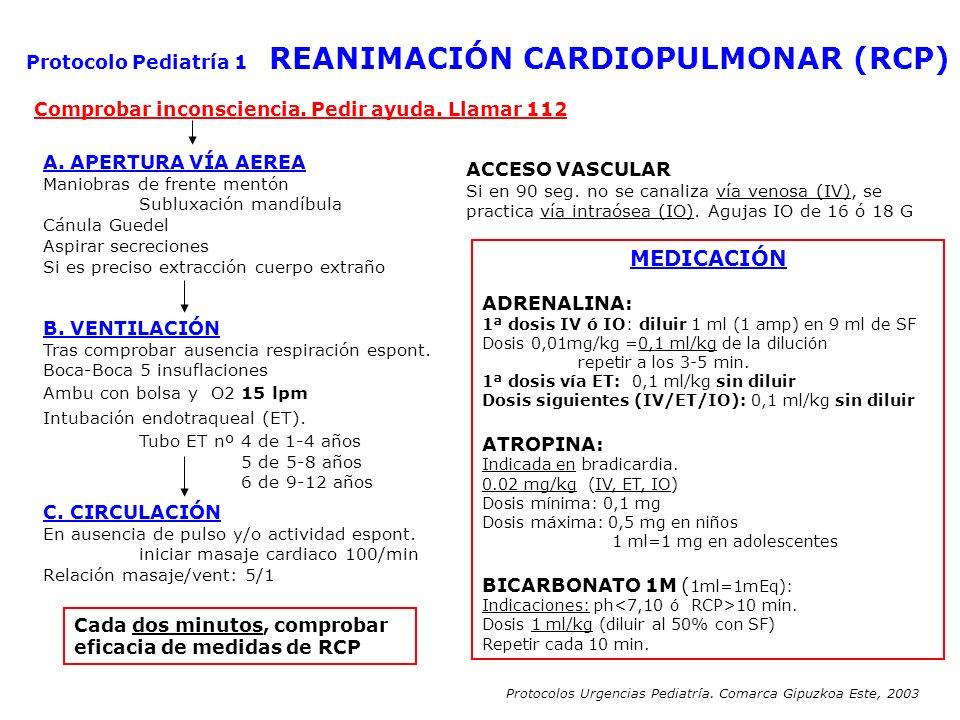 Protocolo Pediatría 1 REANIMACIÓN CARDIOPULMONAR (RCP) Comprobar inconsciencia. Pedir ayuda. Llamar 112 A. APERTURA VÍA AEREA Maniobras de frente ment