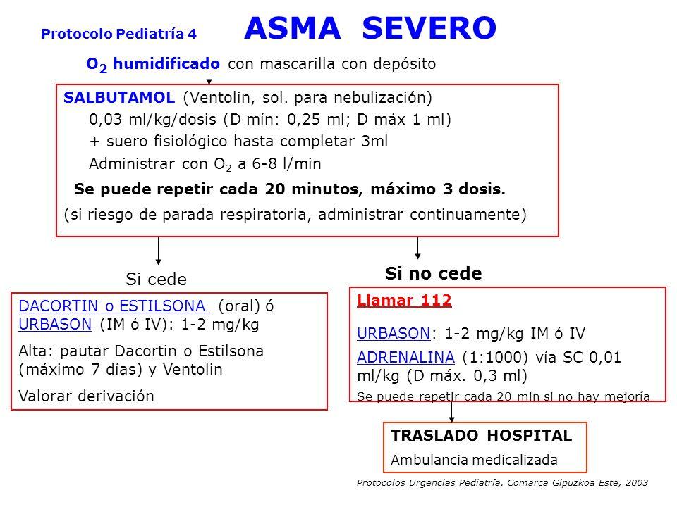 SALBUTAMOL (Ventolin, sol. para nebulización) 0,03 ml/kg/dosis (D mín: 0,25 ml; D máx 1 ml) + suero fisiológico hasta completar 3ml Administrar con O