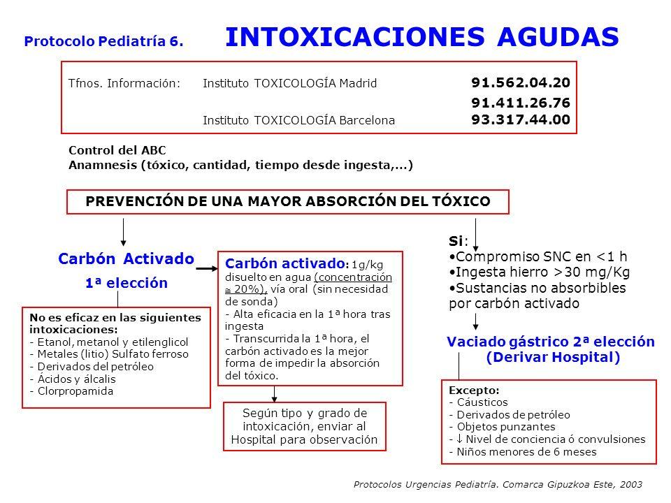 Protocolo Pediatría 6. INTOXICACIONES AGUDAS Tfnos. Información:Instituto TOXICOLOGÍA Madrid 91.562.04.20 91.411.26.76 Instituto TOXICOLOGÍA Barcelona