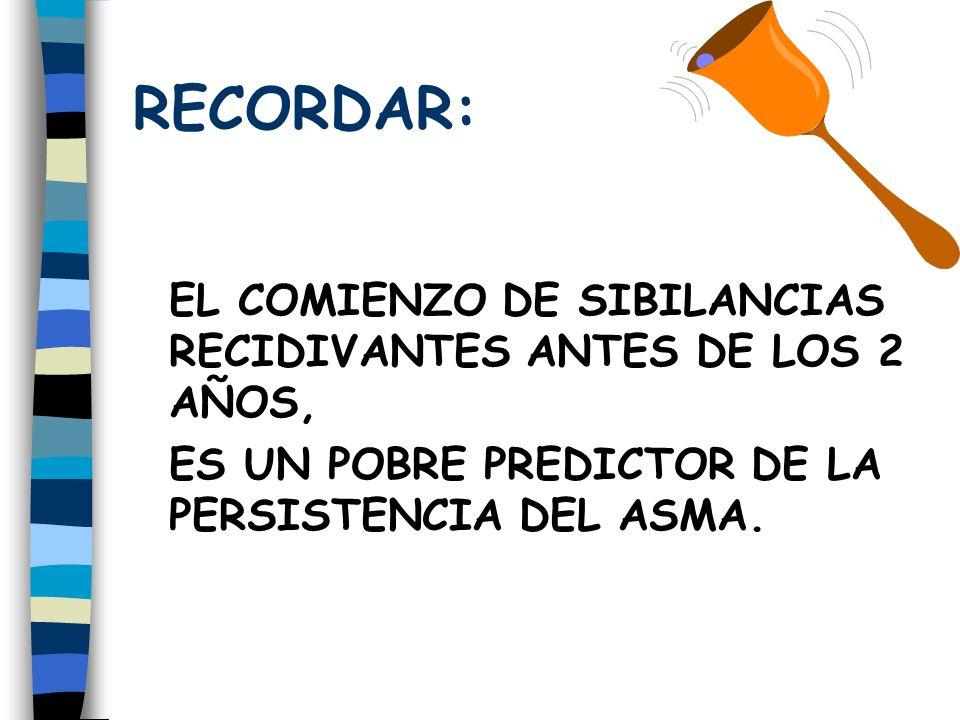 RECORDAR: EL COMIENZO DE SIBILANCIAS RECIDIVANTES ANTES DE LOS 2 AÑOS, ES UN POBRE PREDICTOR DE LA PERSISTENCIA DEL ASMA.